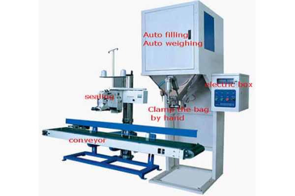 Packing Equipment The Importance Of Auto Packing Machine