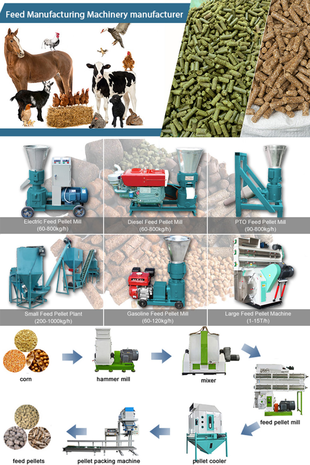 Factory Price Chicken Poultry Feed Making Machine