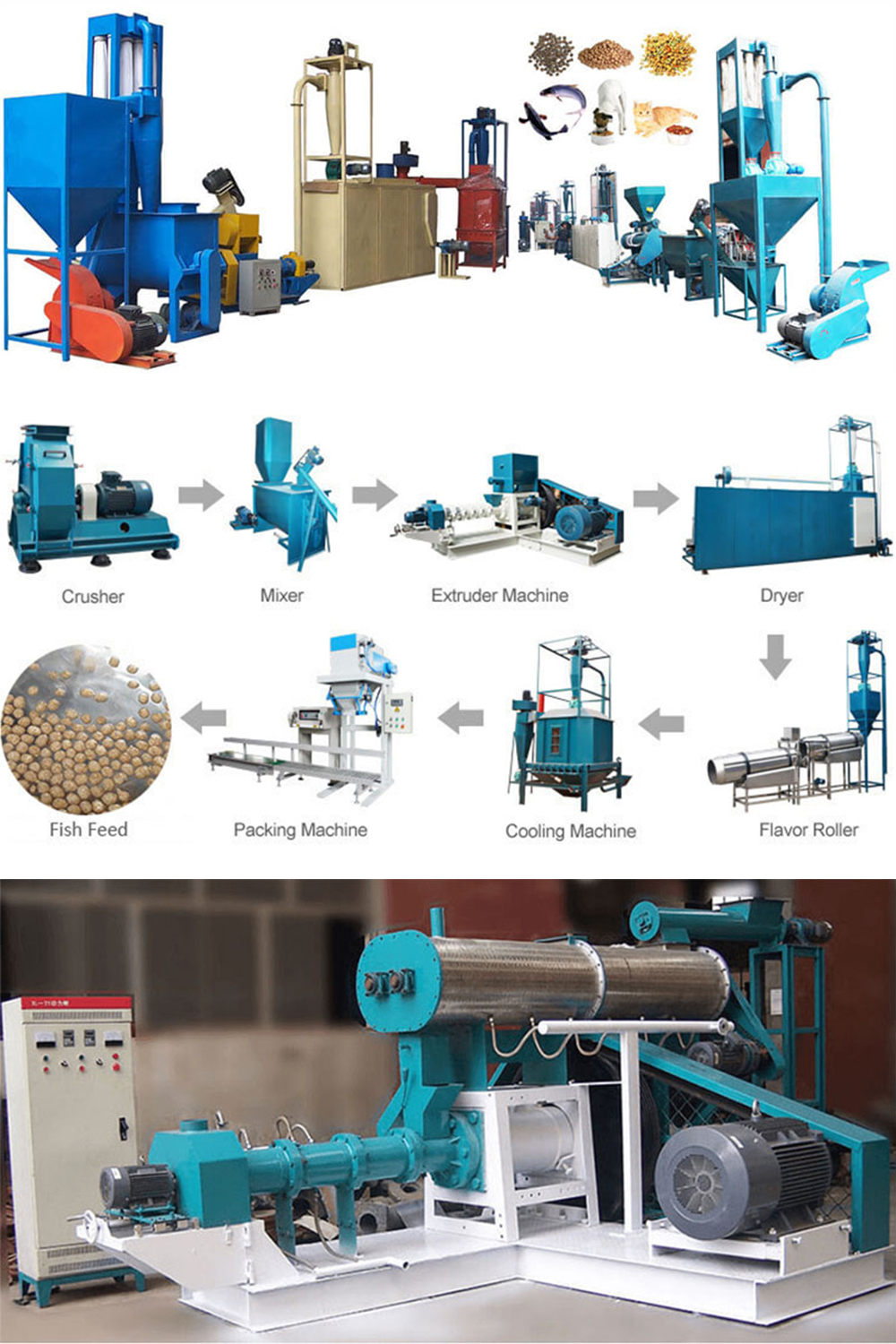Fish Feed Pellet Making Machine Fish Food Production Line Manufacturer