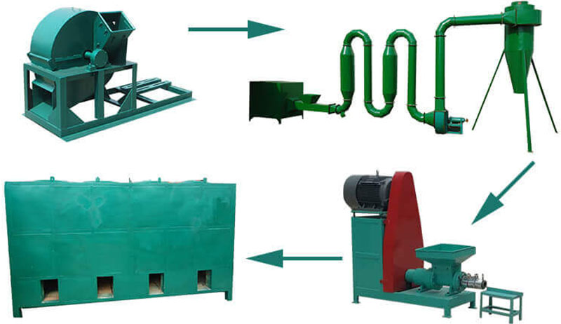 How To Make Straw Into Mechanism Charcoal