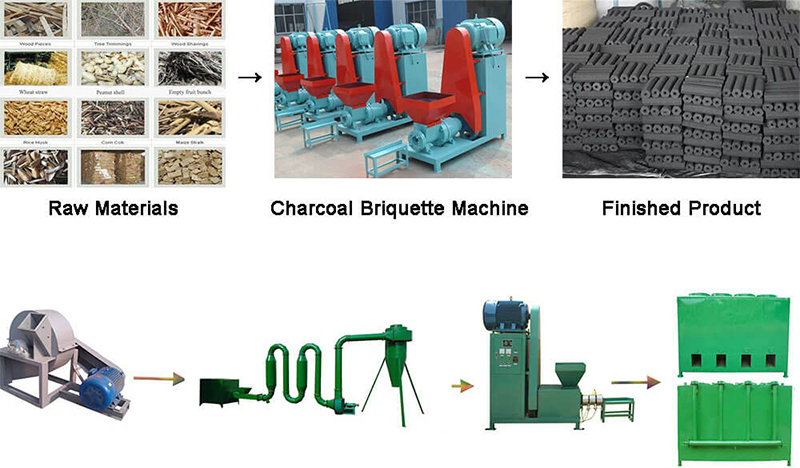 Can The Bark And Leaves Be Used As Raw Materials For Charcoal Briquette Machine