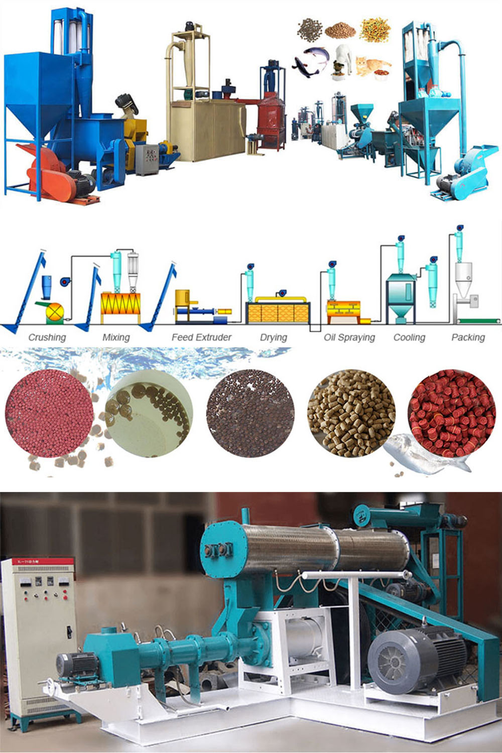 Fish Feed Extruding Production Line