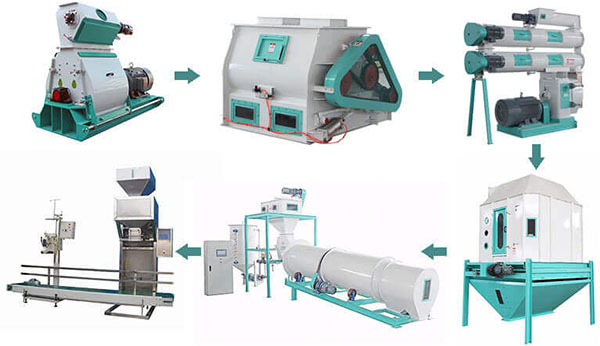 Pellet Cooler Machine Uses In The Feed Pellet Production Line