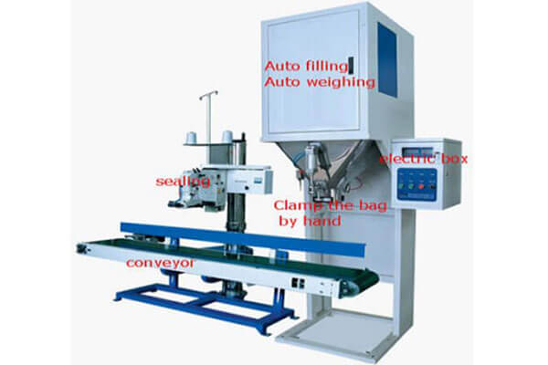 Things You Need To Know About Auto Packing Machine