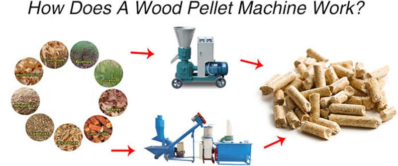 High Quality Wood Pellet Machine Biomass Fuel Pellet Machine