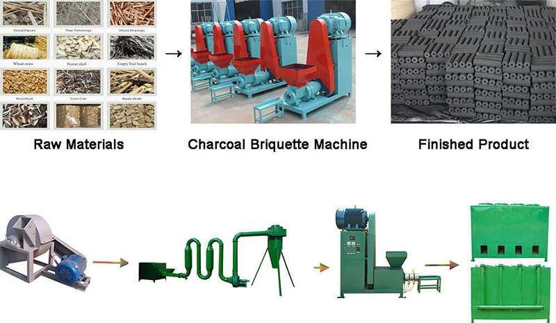 The Reason That Affects Mechanism Charcoal hardness Of Charcoal Briquette Machine