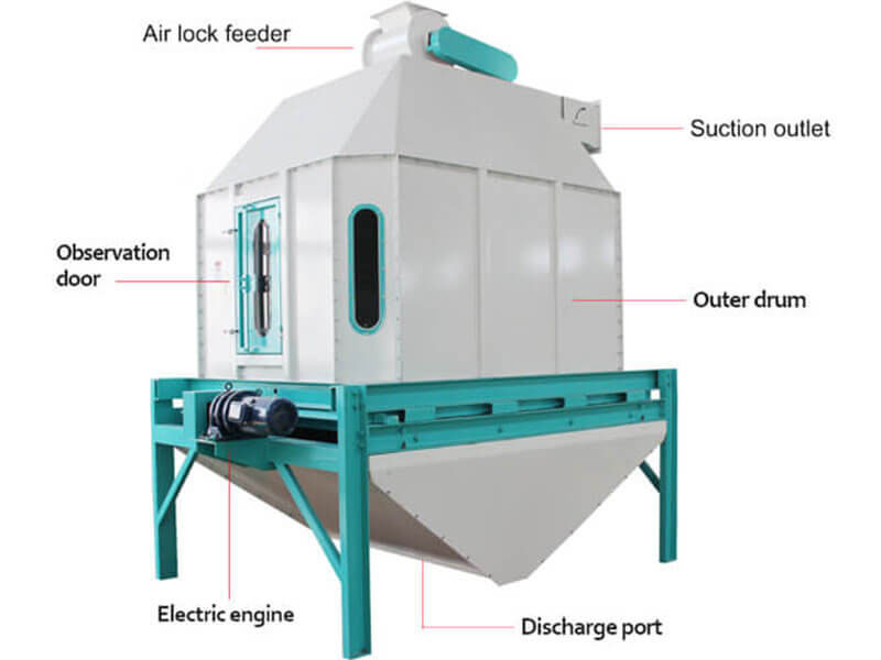 Why Choose Counter Flow Cooler